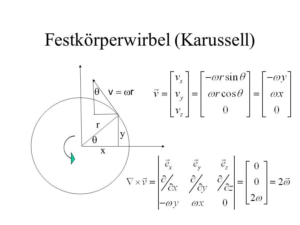 Festkörperwirbel (Karussell) v  r   y x r