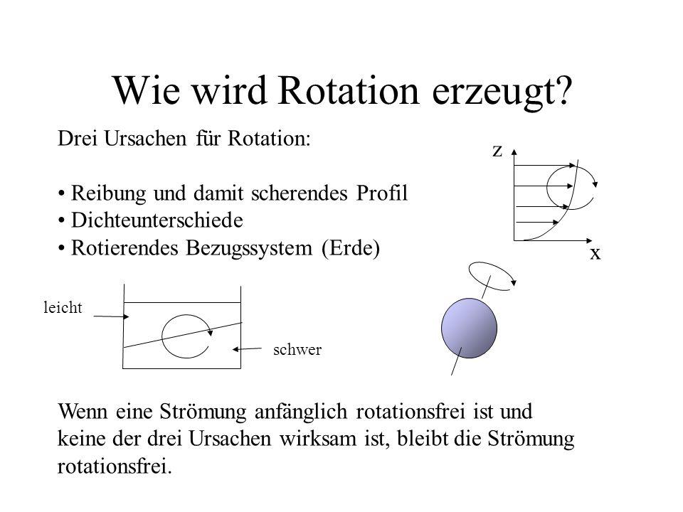 Wie wird Rotation erzeugt.