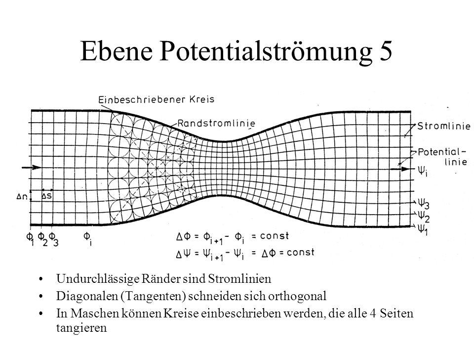 Ebene Potentialströmung 5 Undurchlässige Ränder sind Stromlinien Diagonalen (Tangenten) schneiden sich orthogonal In Maschen können Kreise einbeschrieben werden, die alle 4 Seiten tangieren