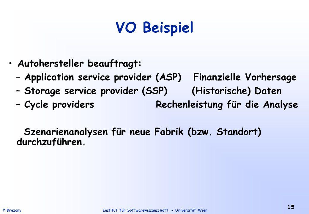 Institut für Softwarewissenschaft - Universität WienP.Brezany 15 VO Beispiel Autohersteller beauftragt: – Application service provider (ASP) Finanziel