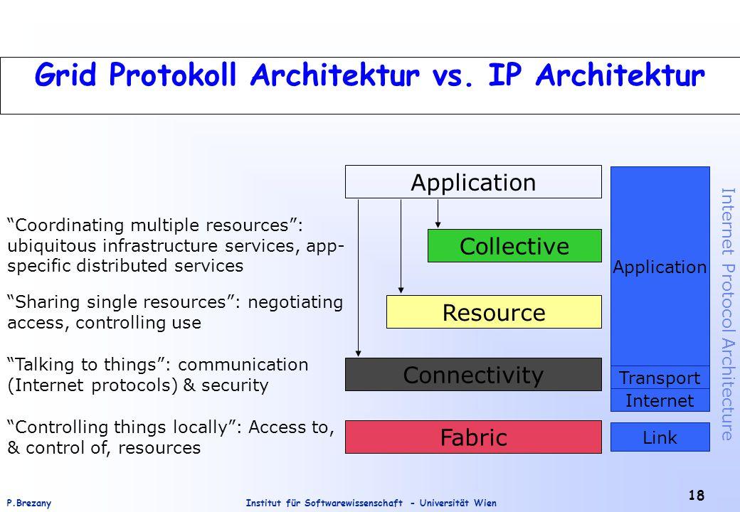 """Institut für Softwarewissenschaft - Universität WienP.Brezany 18 Grid Protokoll Architektur vs. IP Architektur Application Fabric """"Controlling things"""