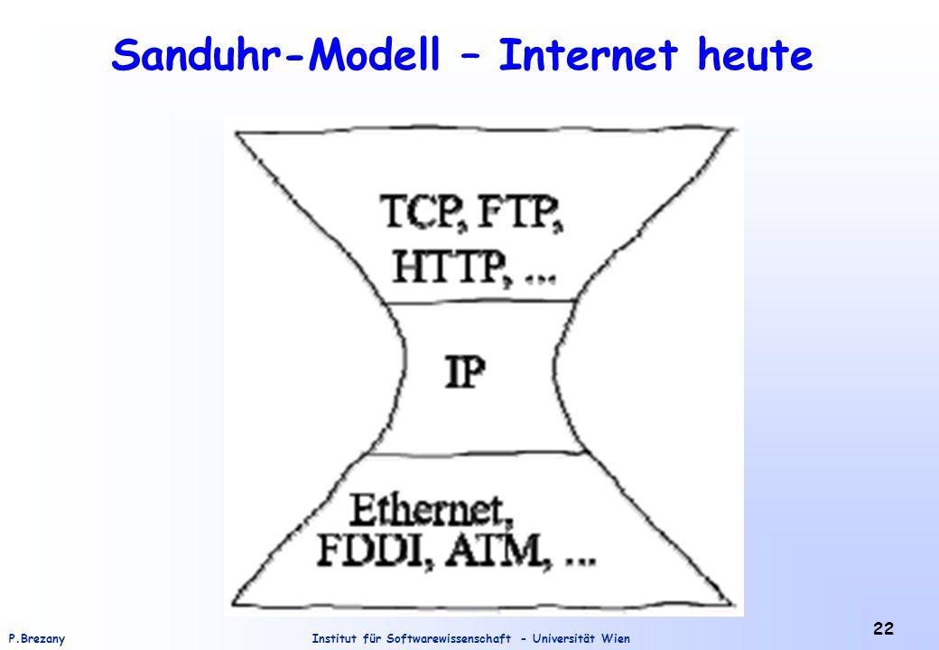 Institut für Softwarewissenschaft - Universität WienP.Brezany 22 Sanduhr-Modell – Internet heute
