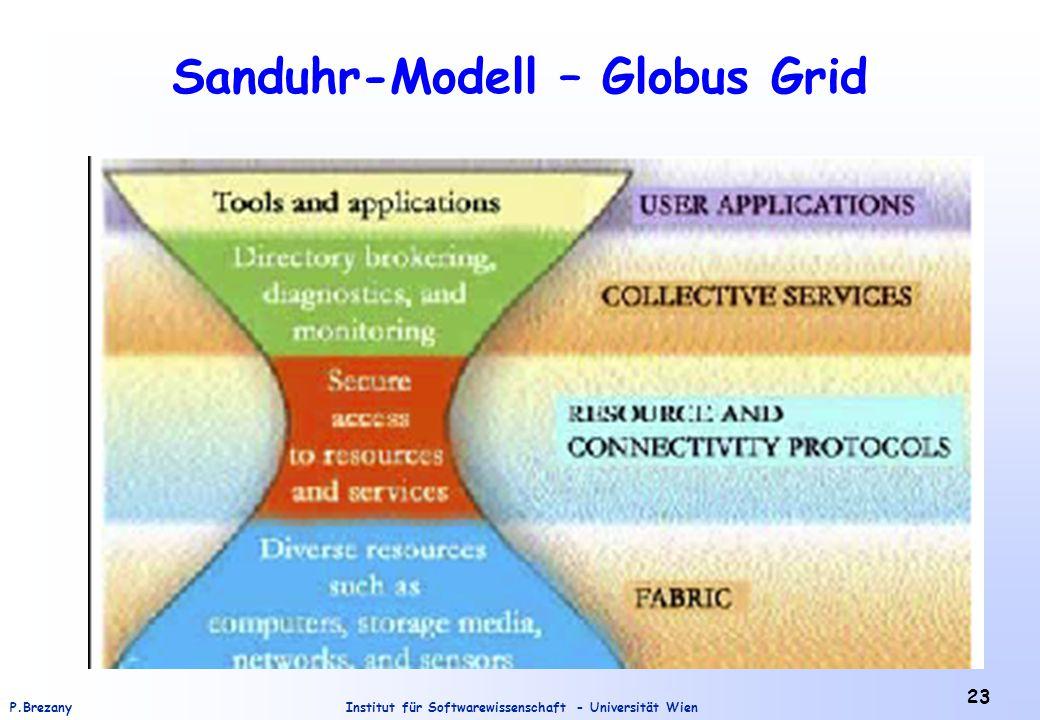 Institut für Softwarewissenschaft - Universität WienP.Brezany 23 Sanduhr-Modell – Globus Grid