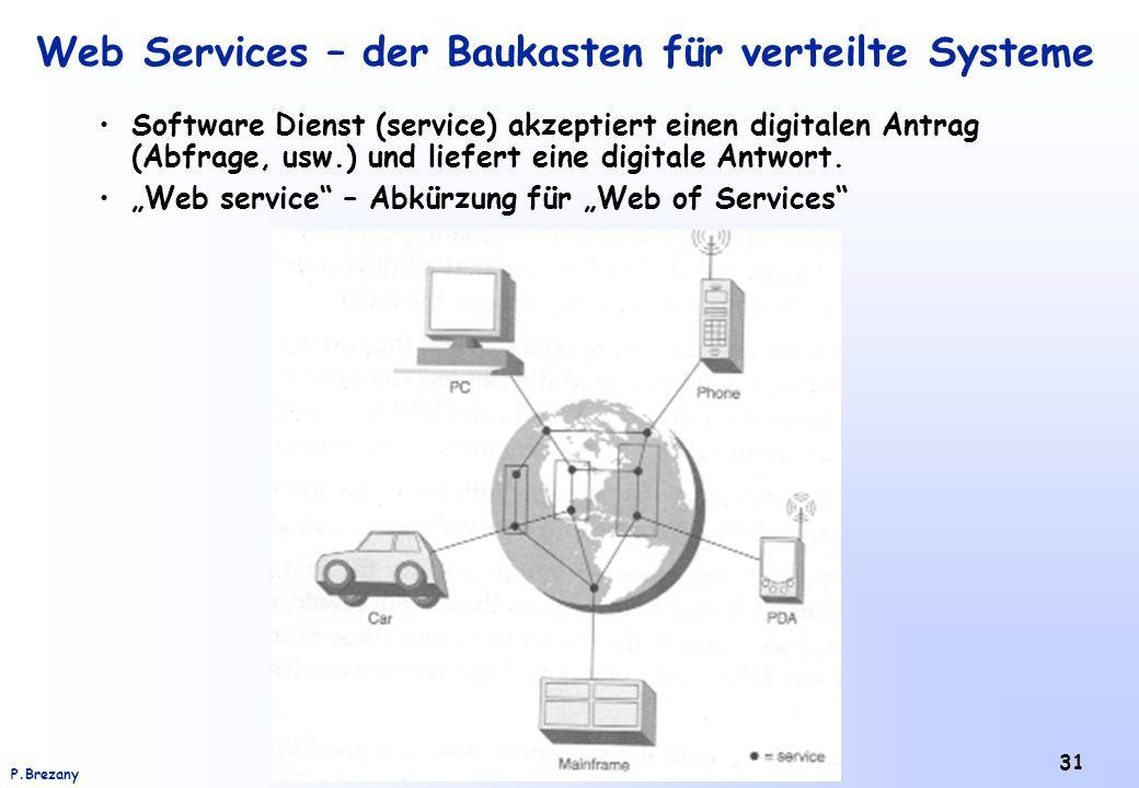 Institut für Softwarewissenschaft - Universität WienP.Brezany 31 Web Services – der Baukasten für verteilte Systeme Software Dienst (service) akzeptiert einen digitalen Antrag (Abfrage, usw.) und liefert eine digitale Antwort.