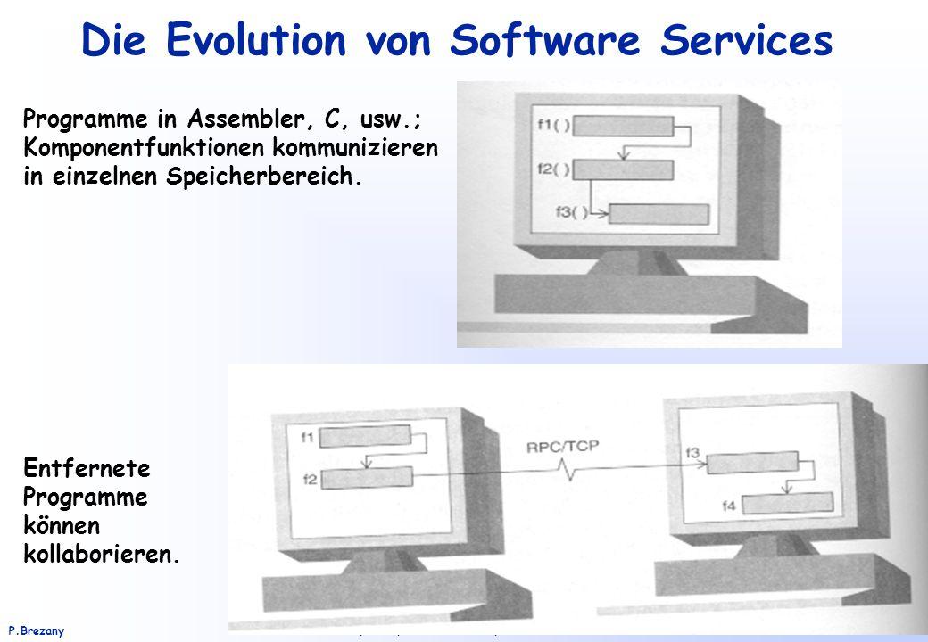 Institut für Softwarewissenschaft - Universität WienP.Brezany 32 Die Evolution von Software Services Programme in Assembler, C, usw.; Komponentfunktionen kommunizieren in einzelnen Speicherbereich.