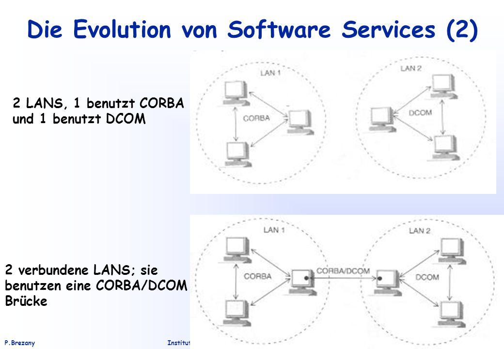 Institut für Softwarewissenschaft - Universität WienP.Brezany 33 Die Evolution von Software Services (2) 2 LANS, 1 benutzt CORBA und 1 benutzt DCOM 2 verbundene LANS; sie benutzen eine CORBA/DCOM Brücke