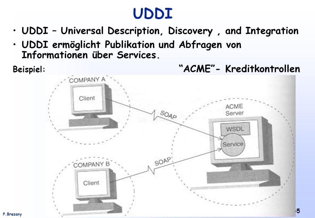 Institut für Softwarewissenschaft - Universität WienP.Brezany 45 UDDI UDDI – Universal Description, Discovery, and Integration UDDI ermöglicht Publikation und Abfragen von Informationen über Services.