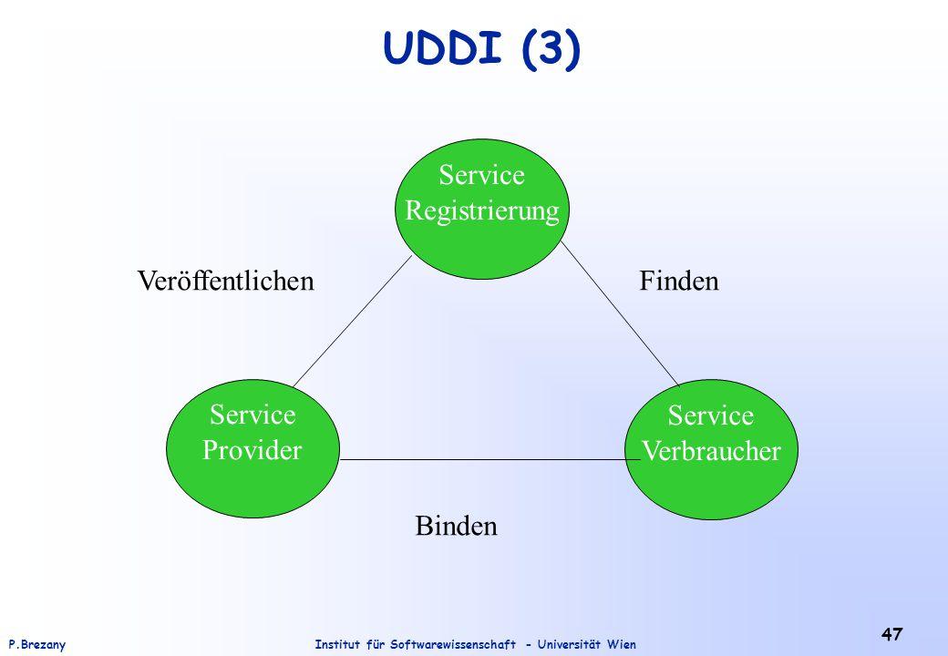 Institut für Softwarewissenschaft - Universität WienP.Brezany 47 Veröffentlichen Finden Binden Service Provider Service Registrierung Service Verbraucher UDDI (3)