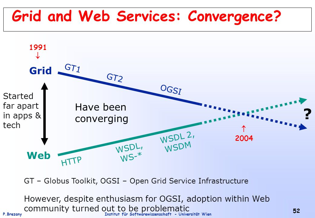 Institut für Softwarewissenschaft - Universität WienP.Brezany 52 Grid and Web Services: Convergence.