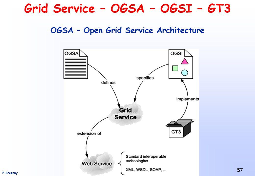 Institut für Softwarewissenschaft - Universität WienP.Brezany 57 Grid Service – OGSA – OGSI – GT3 OGSA – Open Grid Service Architecture