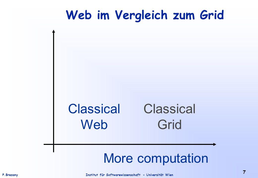 Institut für Softwarewissenschaft - Universität WienP.Brezany 7 Web im Vergleich zum Grid Classical Web Classical Grid More computation