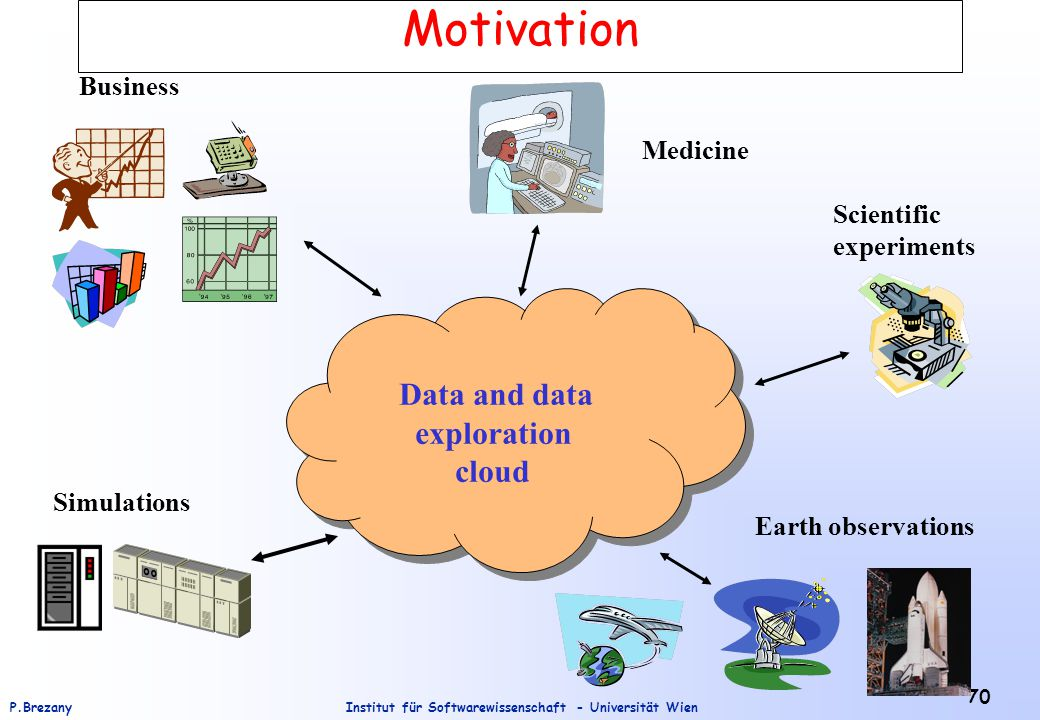 Institut für Softwarewissenschaft - Universität WienP.Brezany 70 Motivation Business Medicine Scientific experiments Simulations Earth observations Data and data exploration cloud Data and data exploration cloud