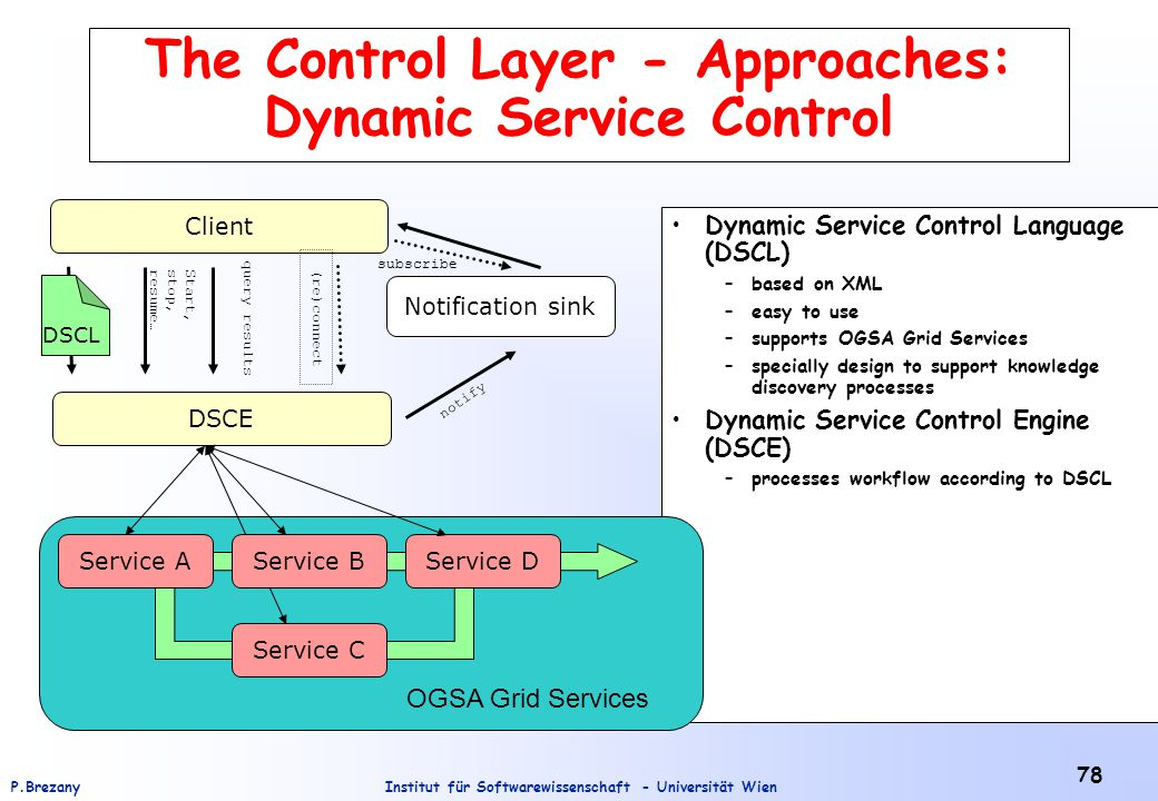 Institut für Softwarewissenschaft - Universität WienP.Brezany 78 The Control Layer - Approaches: Dynamic Service Control Dynamic Service Control Language (DSCL) –based on XML –easy to use –supports OGSA Grid Services –specially design to support knowledge discovery processes Dynamic Service Control Engine (DSCE) –processes workflow according to DSCL DSCE Service A Service C Service D Client OGSA Grid Services Notification sink DSCL subscribequery results notify (re)connect Start, stop, resume… Service B
