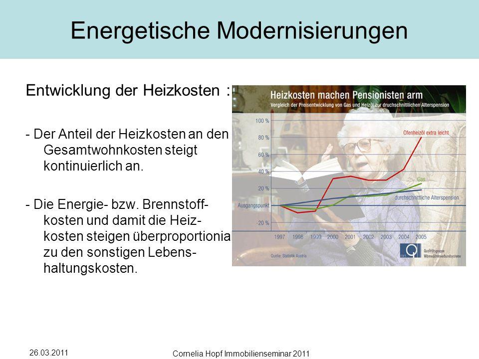 26.03.2011 Cornelia Hopf Immobilienseminar 2011 Energetische Modernisierungen Entwicklung der Heizkosten : - Der Anteil der Heizkosten an den Gesamtwohnkosten steigt kontinuierlich an.