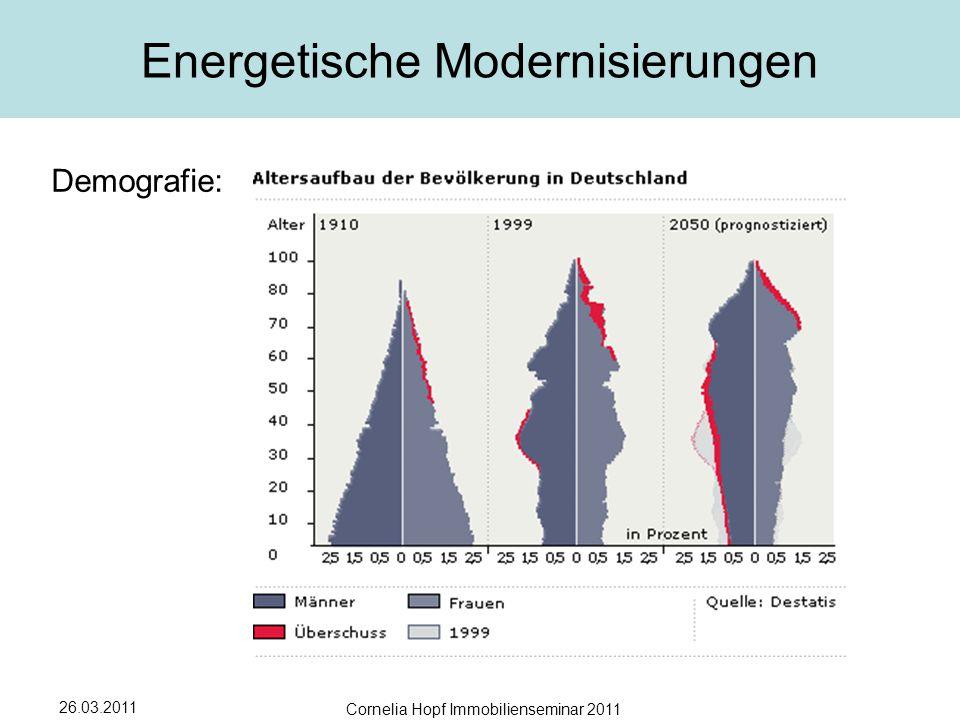 26.03.2011 Cornelia Hopf Immobilienseminar 2011 Energetische Modernisierungen Demografie:
