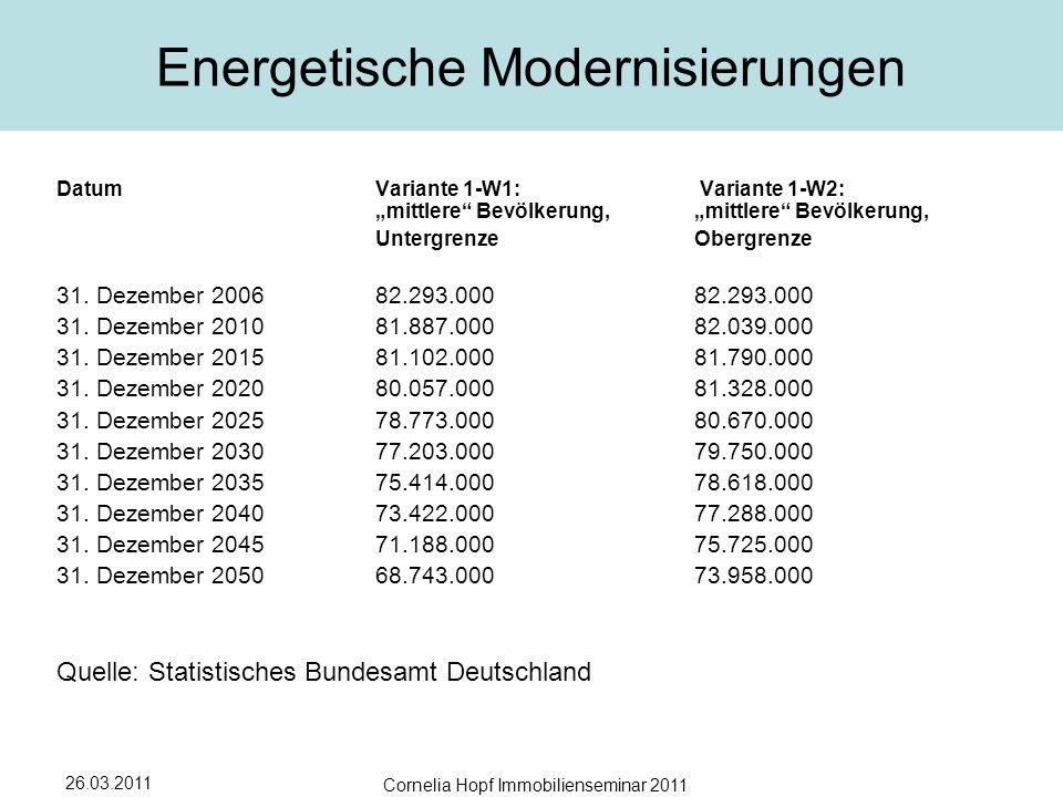 """26.03.2011 Cornelia Hopf Immobilienseminar 2011 Energetische Modernisierungen DatumVariante 1-W1: Variante 1-W2: """"mittlere Bevölkerung, """"mittlere Bevölkerung, Untergrenze Obergrenze 31."""
