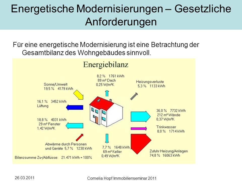 26.03.2011 Cornelia Hopf Immobilienseminar 2011 Energetische Modernisierungen – Gesetzliche Anforderungen Für eine energetische Modernisierung ist eine Betrachtung der Gesamtbilanz des Wohngebäudes sinnvoll.
