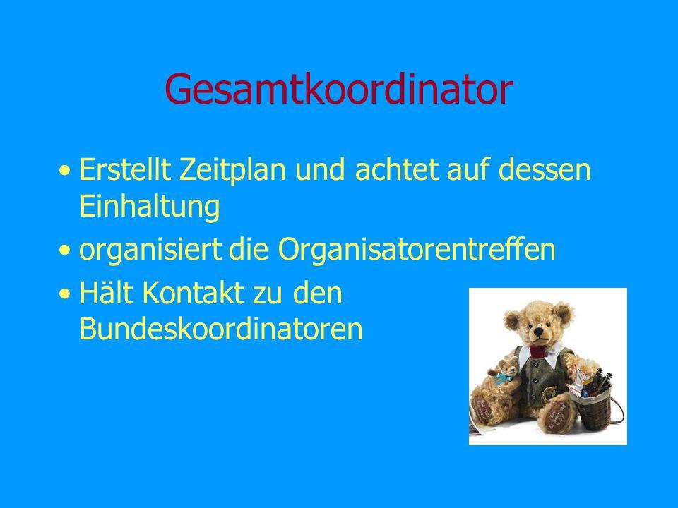 Gesamtkoordinator Erstellt Zeitplan und achtet auf dessen Einhaltung organisiert die Organisatorentreffen Hält Kontakt zu den Bundeskoordinatoren