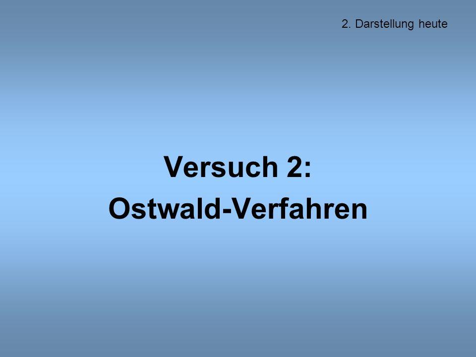 Versuch 2: Ostwald-Verfahren 2. Darstellung heute
