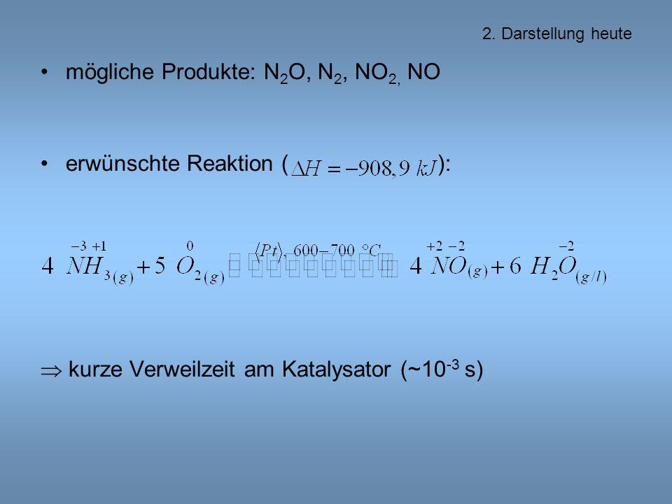 mögliche Produkte: N 2 O, N 2, NO 2, NO erwünschte Reaktion ( ):  kurze Verweilzeit am Katalysator (~10 -3 s) 2.