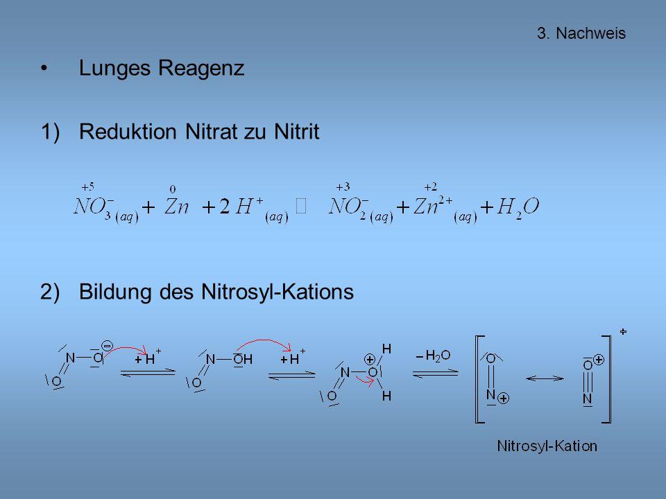Lunges Reagenz 1)Reduktion Nitrat zu Nitrit 2)Bildung des Nitrosyl-Kations 3. Nachweis
