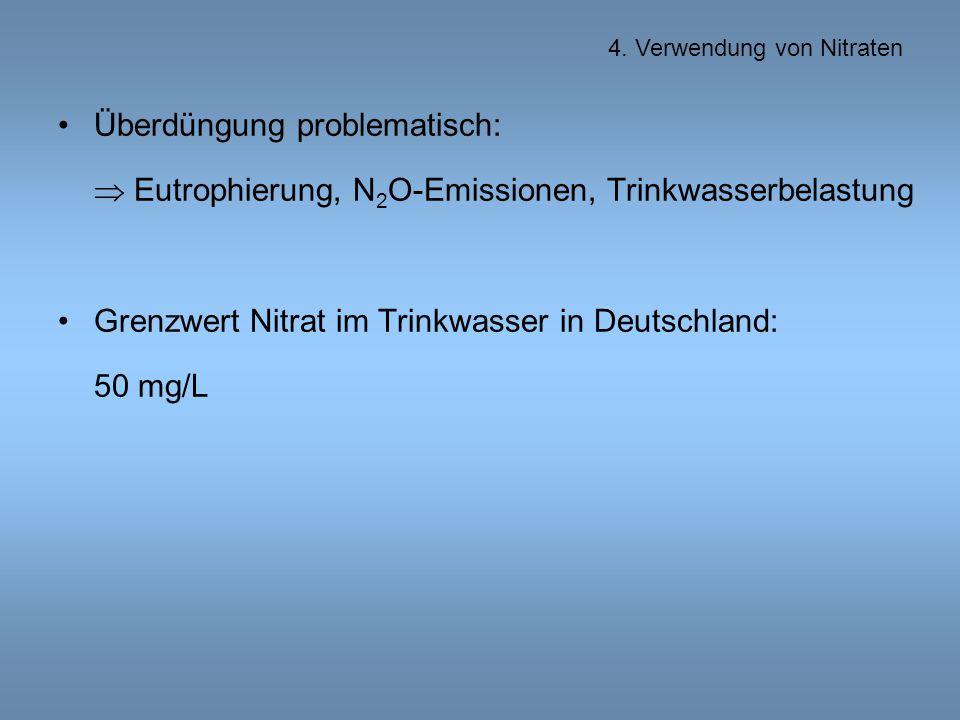 Überdüngung problematisch:  Eutrophierung, N 2 O-Emissionen, Trinkwasserbelastung Grenzwert Nitrat im Trinkwasser in Deutschland: 50 mg/L 4.