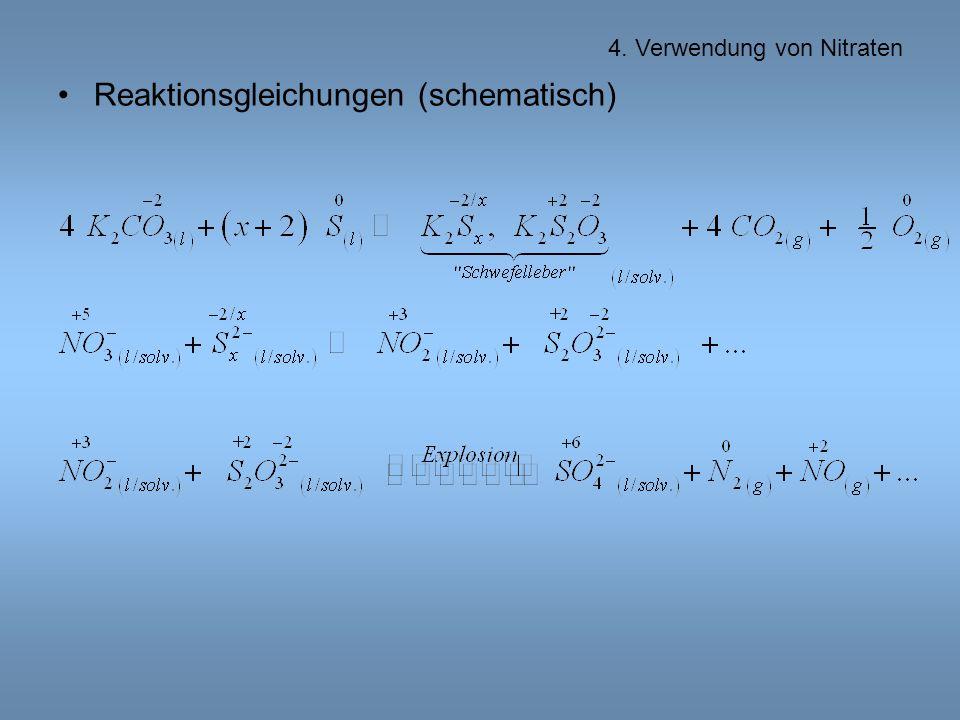 Reaktionsgleichungen (schematisch) 4. Verwendung von Nitraten