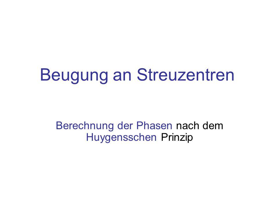 """Streuvektor Zusammenhang zwischen dem Streuwinkel und dem Streuvektor: """"Braggsche Gleichung Die Braggsche Gleichung"""
