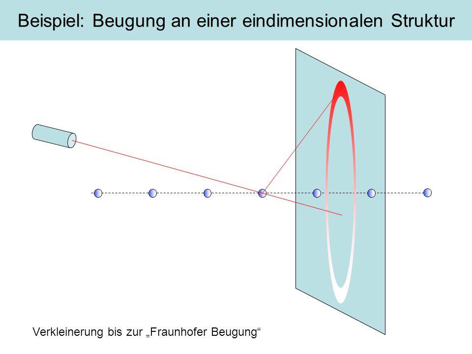 """Beispiel: Beugung an einer eindimensionalen Struktur Verkleinerung bis zur """"Fraunhofer Beugung"""