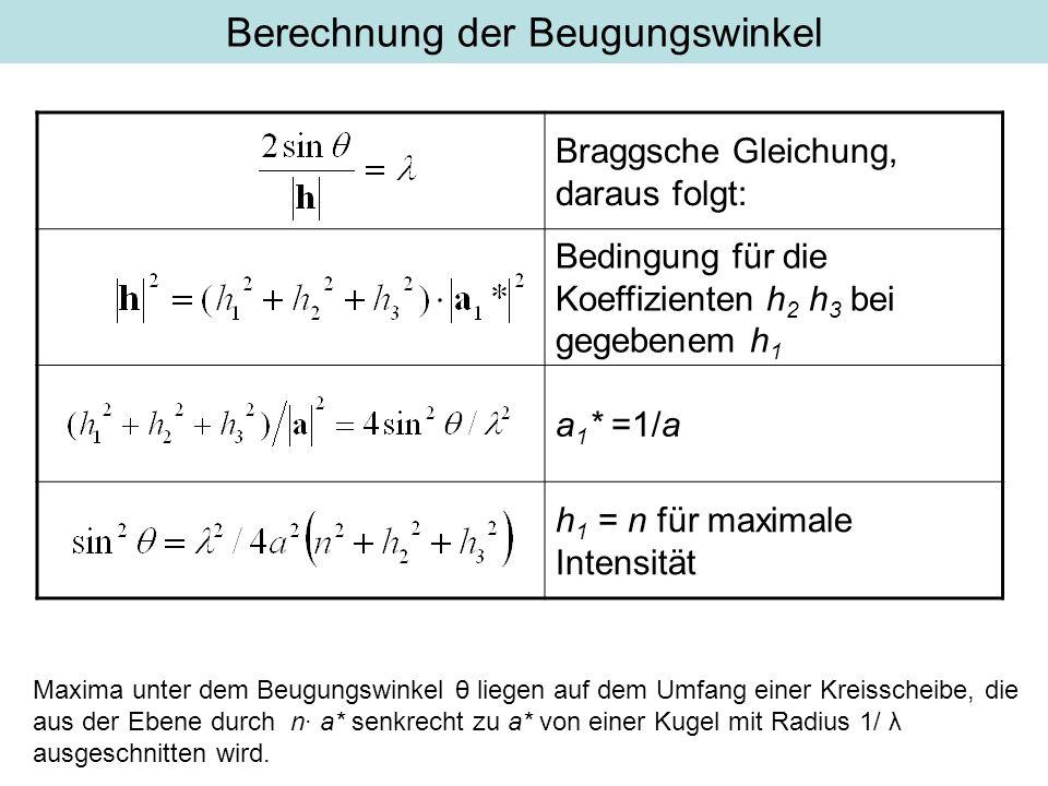 Berechnung der Beugungswinkel Braggsche Gleichung, daraus folgt: Bedingung für die Koeffizienten h 2 h 3 bei gegebenem h 1 a 1 * =1/a h 1 = n für maximale Intensität Maxima unter dem Beugungswinkel θ liegen auf dem Umfang einer Kreisscheibe, die aus der Ebene durch n∙ a* senkrecht zu a* von einer Kugel mit Radius 1/ λ ausgeschnitten wird.