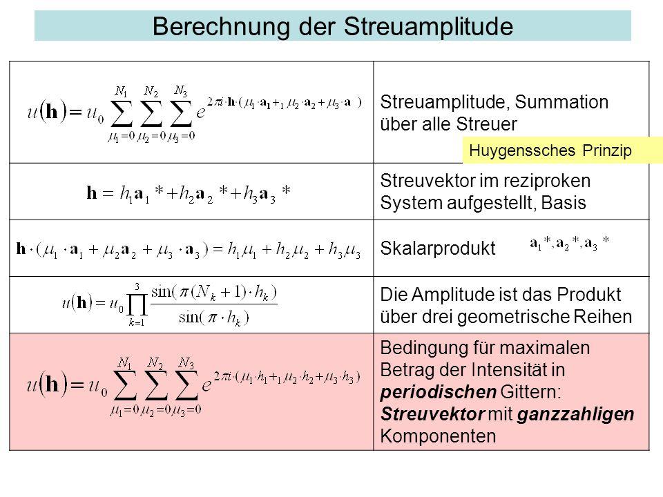 Streuamplitude, Summation über alle Streuer Streuvektor im reziproken System aufgestellt, Basis Skalarprodukt Die Amplitude ist das Produkt über drei geometrische Reihen Bedingung für maximalen Betrag der Intensität in periodischen Gittern: Streuvektor mit ganzzahligen Komponenten Berechnung der Streuamplitude Huygenssches Prinzip