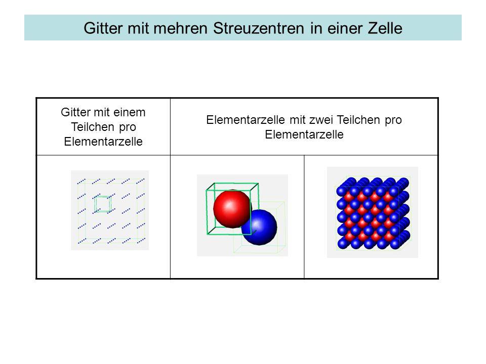 Gitter mit einem Teilchen pro Elementarzelle Elementarzelle mit zwei Teilchen pro Elementarzelle Gitter mit mehren Streuzentren in einer Zelle