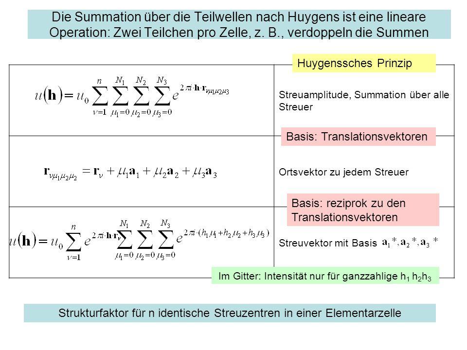 Streuamplitude, Summation über alle Streuer Ortsvektor zu jedem Streuer Streuvektor mit Basis Die Summation über die Teilwellen nach Huygens ist eine lineare Operation: Zwei Teilchen pro Zelle, z.