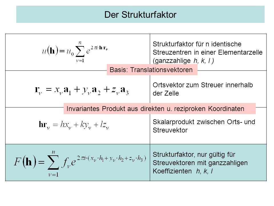 Strukturfaktor für n identische Streuzentren in einer Elementarzelle (ganzzahlige h, k, l ) Ortsvektor zum Streuer innerhalb der Zelle Skalarprodukt zwischen Orts- und Streuvektor Strukturfaktor, nur gültig für Streuvektoren mit ganzzahligen Koeffizienten h, k, l Basis: Translationsvektoren Invariantes Produkt aus direkten u.