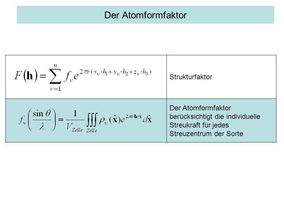 Strukturfaktor Der Atomformfaktor berücksichtigt die individuelle Streukraft für jedes Streuzentrum der Sorte Der Atomformfaktor