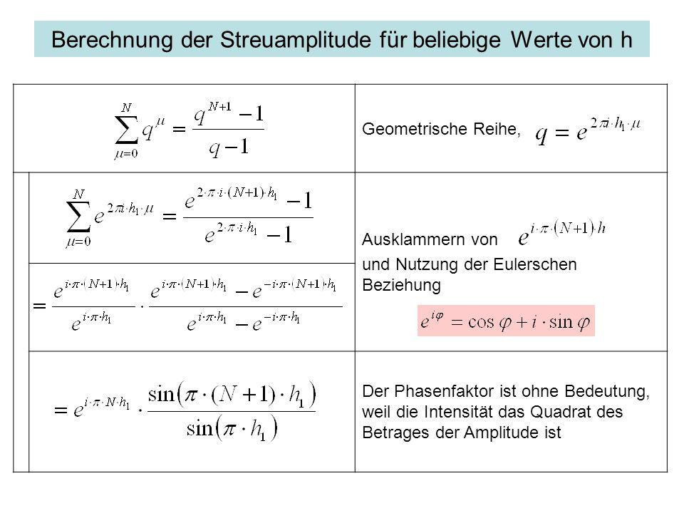Geometrische Reihe, Ausklammern von und Nutzung der Eulerschen Beziehung Der Phasenfaktor ist ohne Bedeutung, weil die Intensität das Quadrat des Betrages der Amplitude ist Berechnung der Streuamplitude für beliebige Werte von h