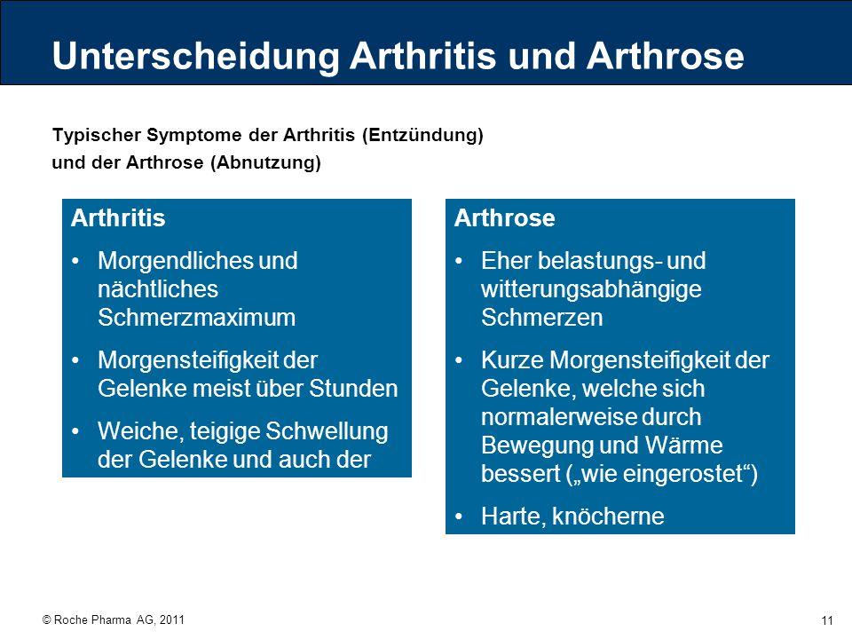 © Roche Pharma AG, 2011 11 Unterscheidung Arthritis und Arthrose Typischer Symptome der Arthritis (Entzündung) und der Arthrose (Abnutzung) Arthritis