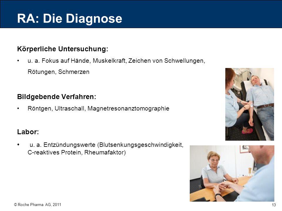 © Roche Pharma AG, 2011 13 RA: Die Diagnose Körperliche Untersuchung: u. a. Fokus auf Hände, Muskelkraft, Zeichen von Schwellungen, Rötungen, Schmerze