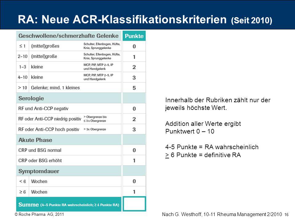 © Roche Pharma AG, 2011 16 Innerhalb der Rubriken zählt nur der jeweils höchste Wert. Addition aller Werte ergibt Punktwert 0 – 10 4-5 Punkte = RA wah
