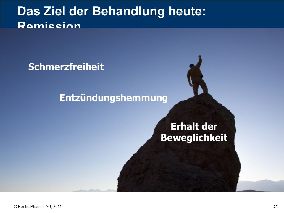 © Roche Pharma AG, 2011 25 Das Ziel der Behandlung heute: Remission Schmerzfreiheit Erhalt der Beweglichkeit Entzündungshemmung