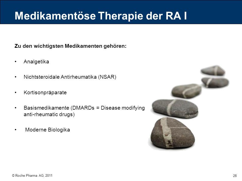© Roche Pharma AG, 2011 28 Medikamentöse Therapie der RA I Zu den wichtigsten Medikamenten gehören: Analgetika Nichtsteroidale Antirheumatika (NSAR) K