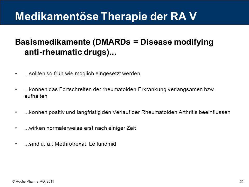 © Roche Pharma AG, 2011 32 Medikamentöse Therapie der RA V Basismedikamente (DMARDs = Disease modifying anti-rheumatic drugs)......sollten so früh wie