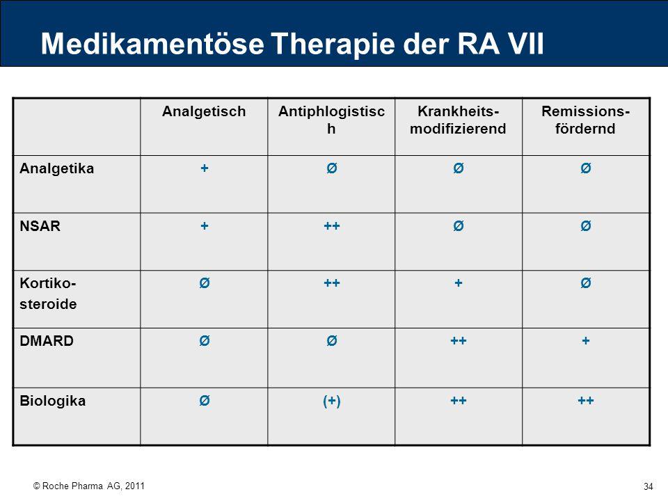 © Roche Pharma AG, 2011 34 Medikamentöse Therapie der RA VII AnalgetischAntiphlogistisc h Krankheits- modifizierend Remissions- fördernd Analgetika+ØØ