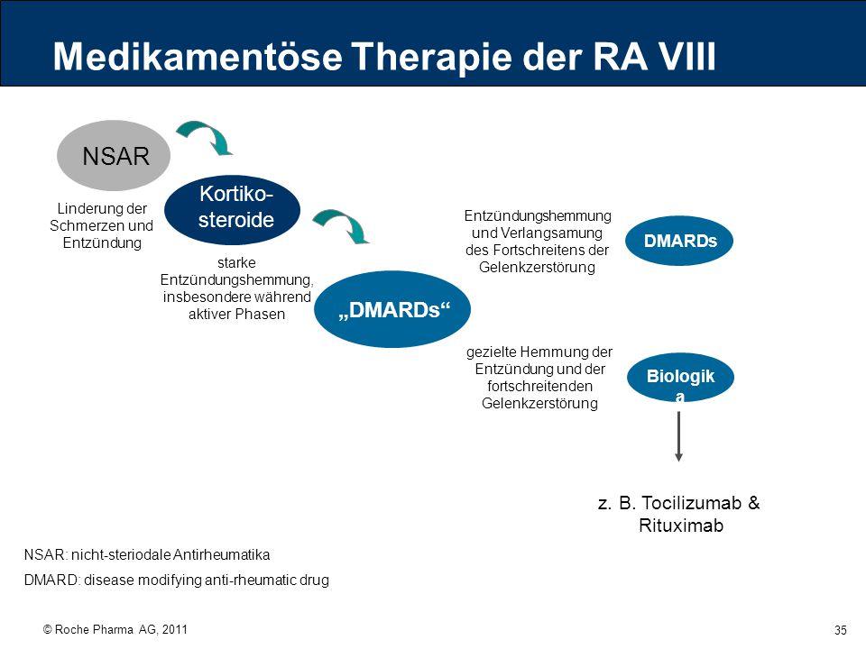 """© Roche Pharma AG, 2011 35 Medikamentöse Therapie der RA VIII NSAR Kortiko- steroide """"DMARDs"""" starke Entzündungshemmung, insbesondere während aktiver"""