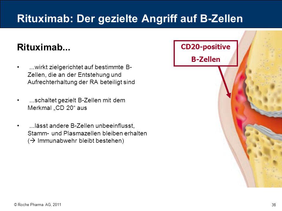 © Roche Pharma AG, 2011 38 Rituximab: Der gezielte Angriff auf B-Zellen Rituximab......wirkt zielgerichtet auf bestimmte B- Zellen, die an der Entsteh
