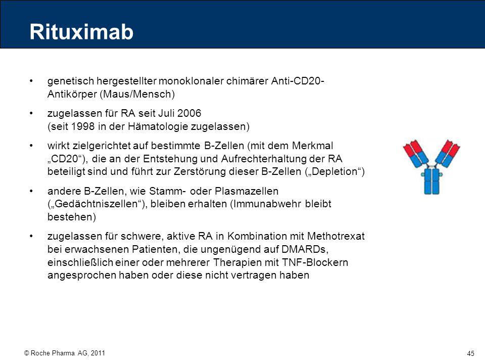 © Roche Pharma AG, 2011 45 Rituximab genetisch hergestellter monoklonaler chimärer Anti-CD20- Antikörper (Maus/Mensch) zugelassen für RA seit Juli 200
