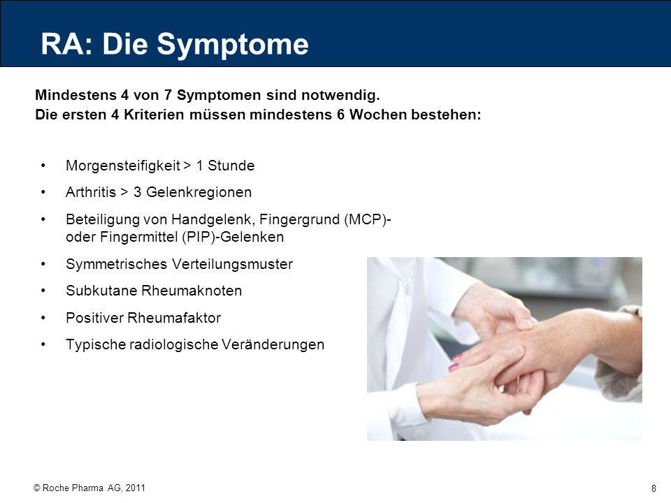 © Roche Pharma AG, 2011 8 RA: Die Symptome Morgensteifigkeit > 1 Stunde Arthritis > 3 Gelenkregionen Beteiligung von Handgelenk, Fingergrund (MCP)- od