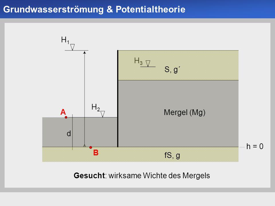 Universität der Bundeswehr München Institut für Bodenmechanik und Grundbau -10- H3H3 H1H1 H2H2 A d B h = 0 Mergel (Mg) S, g´ fS, g Gesucht: wirksame W