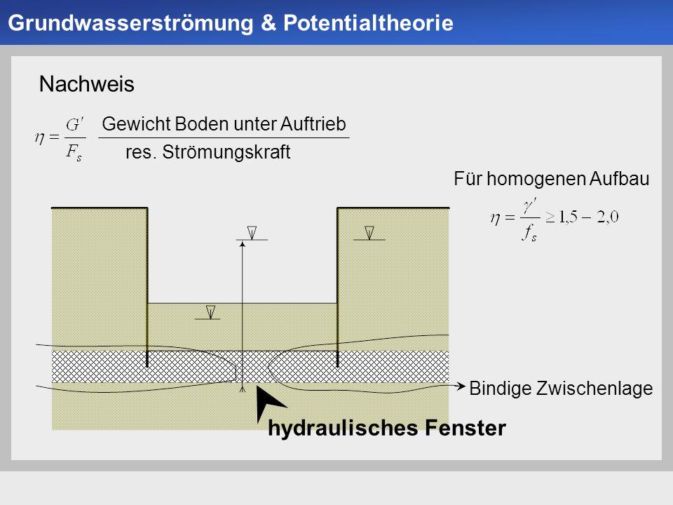Universität der Bundeswehr München Institut für Bodenmechanik und Grundbau -12- Nachweis Gewicht Boden unter Auftrieb res. Strömungskraft hydraulische