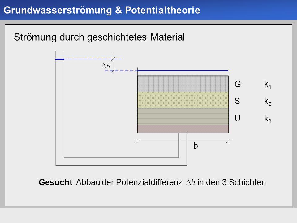Universität der Bundeswehr München Institut für Bodenmechanik und Grundbau -13- Strömung durch geschichtetes Material Gesucht: Abbau der Potenzialdiff